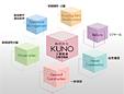 株式会社KUNO/リフォーム部門
