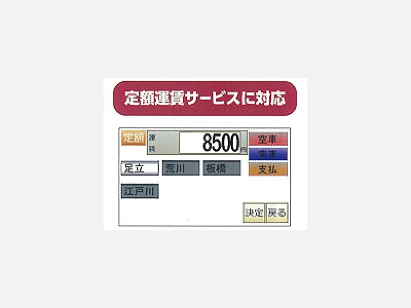 中京計器株式会社